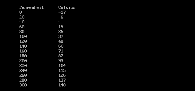 Fahrenheit - Celsius C Program